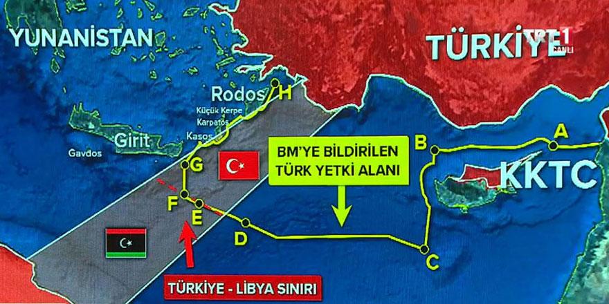 Libya' da petrol arama ve çıkarma faaliyetlerini Türkiye Petrolleri Anonim Ortaklığı (TPAO) yürütecek