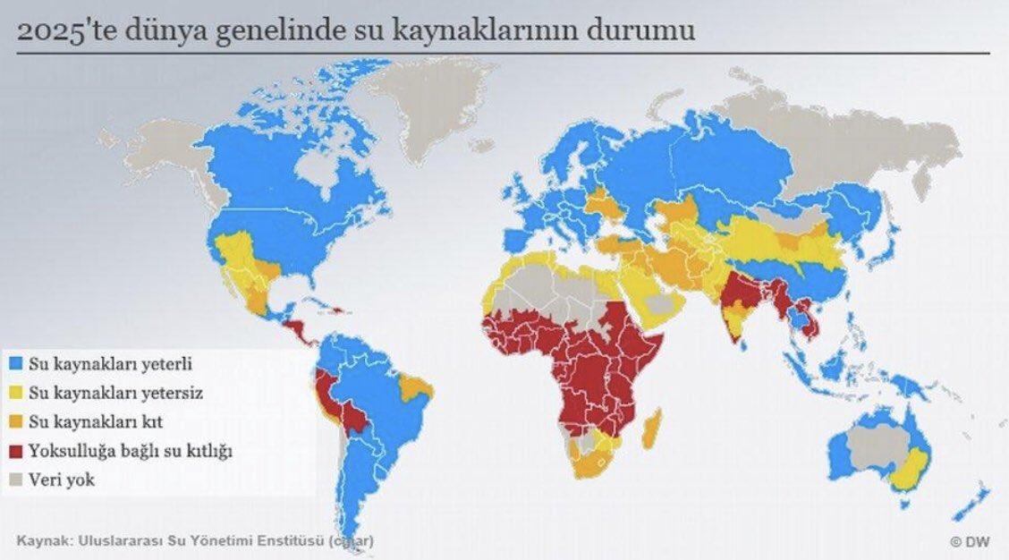 Dünya nüfusunun neredeyse dörtte biri su kıtlığı riski ile karşı karşıya!